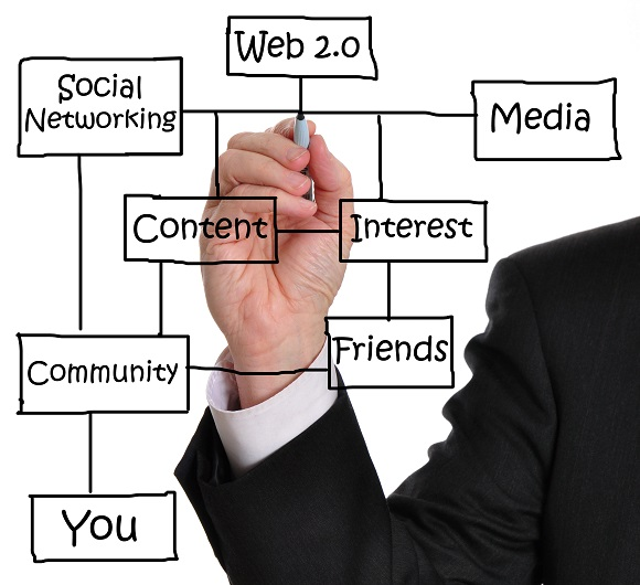 Read more about the article B2B Social Media: Onboarding the C-Suite