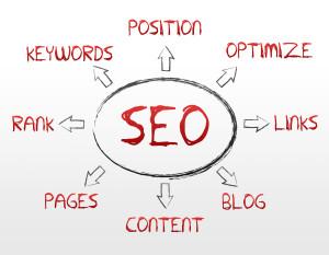 bigstock-seo--search-engine-optimizati-20062181